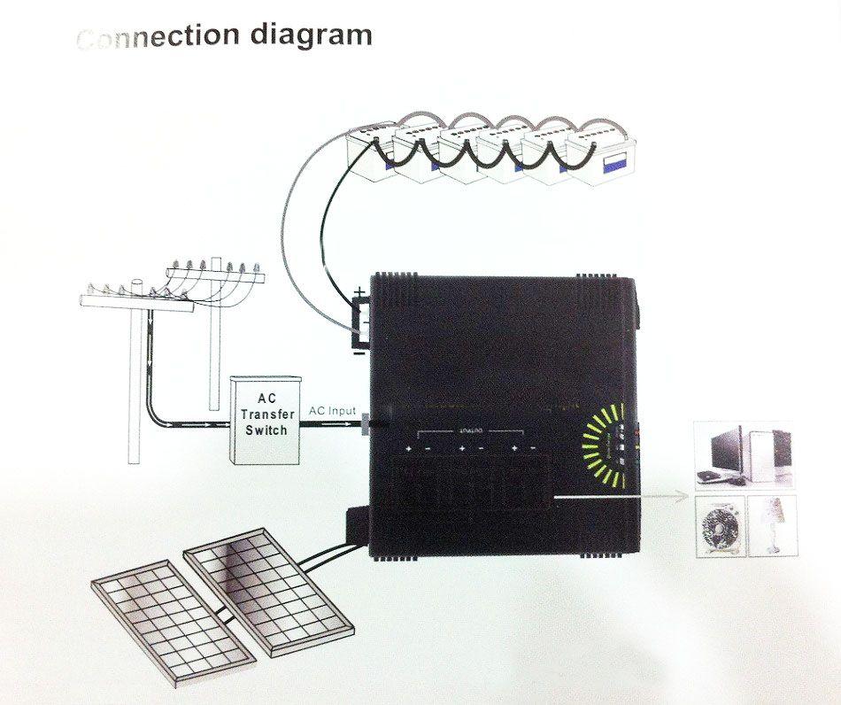 Inverex Solar Inverter 1200va New Arrival Price 2015 In Pakistan Solar Inverter Solar Arrivals
