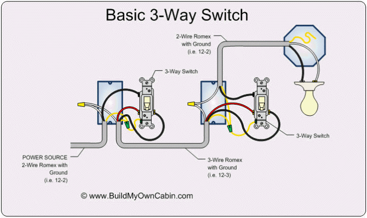 How To Wire A 3 Way Switch 3 Way Switch Diagram Home Electrical Wiring 3 Way Switch Wiring Light Switch Wiring
