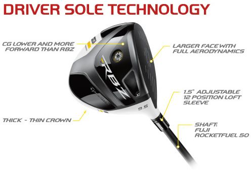 Taylormade Rbz Stage 2 Driver >> Taylormade Rbz Stage 2 Driver Specs 1 Taylormade Rbz