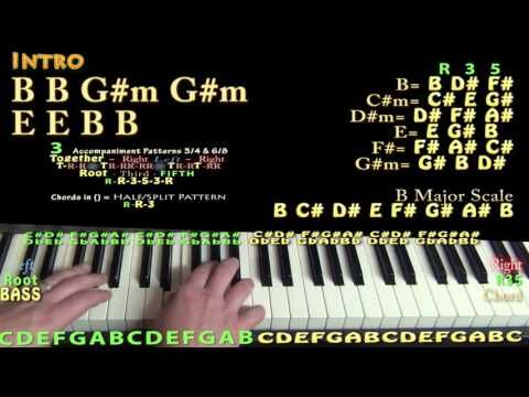 Humble And Kind Tim Mcgraw Piano Lesson Chord Chart In B Major