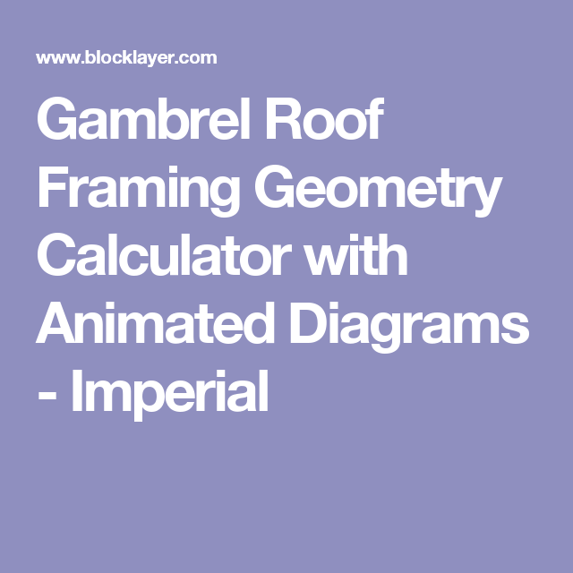 Gambrel Roof Framing Geometry Calculator with Animated Diagrams
