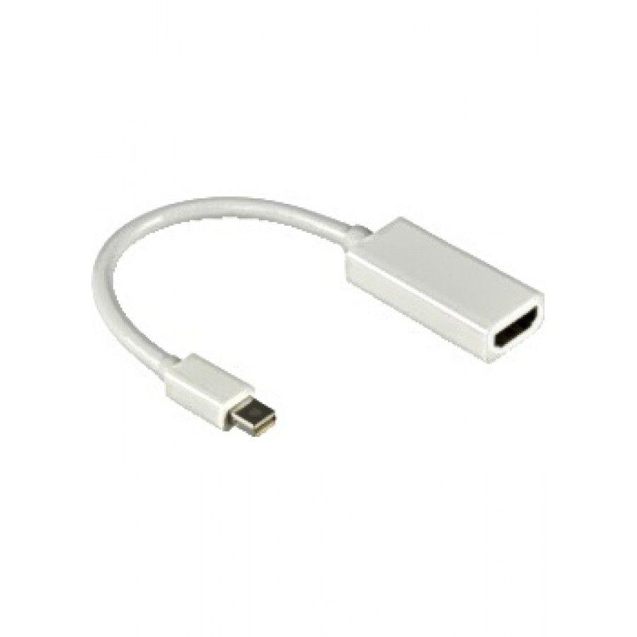 Adapter DELTACO MiniDP-HDMI ha-ho 0,2m/handla billigt online hos Kontorsproffset Mini DisplayPort 20-pin hane - HDMI 19-pin hona