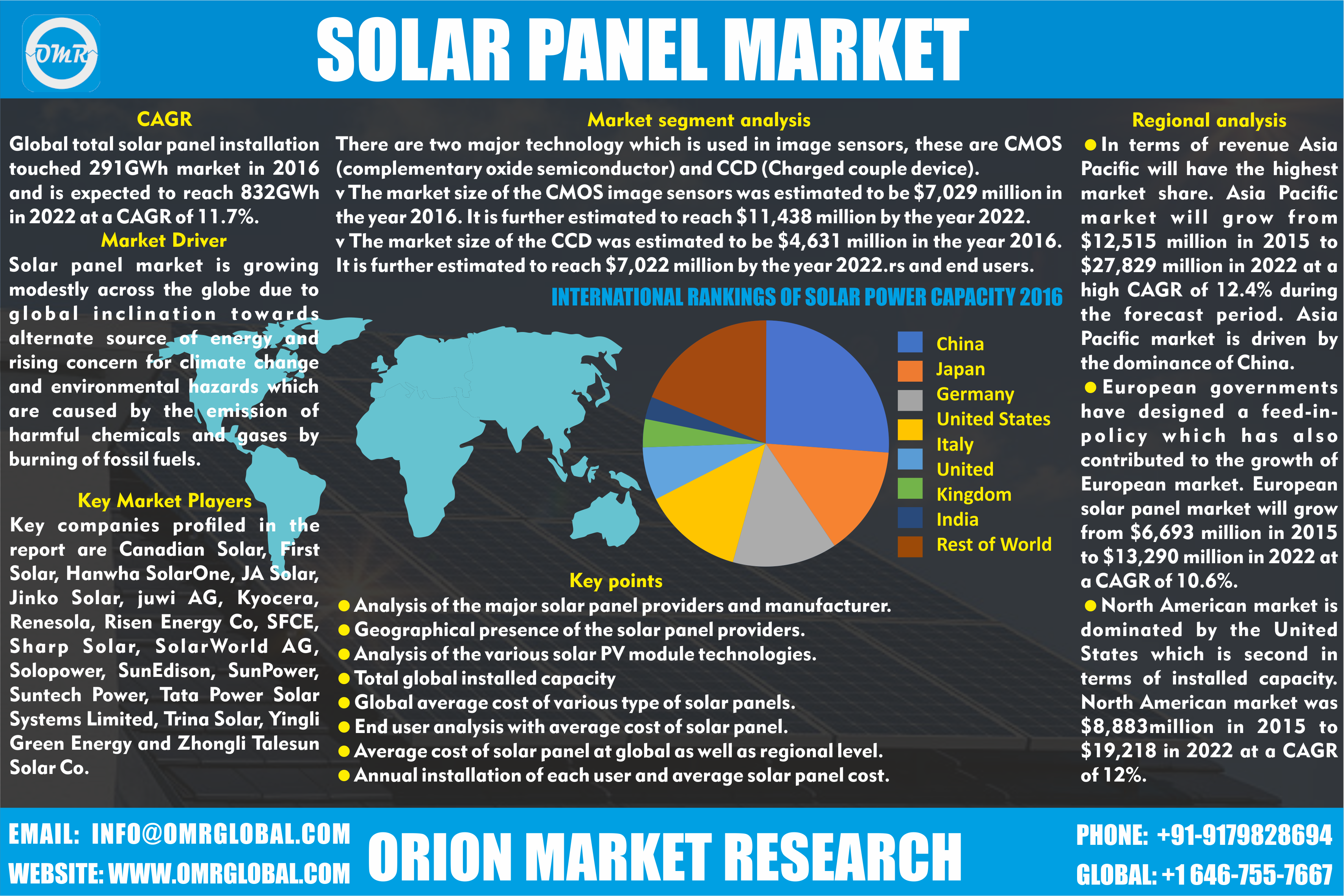 Solar Panel Market Size Share Trends And Forecast To 2023 Solar Solar Panels Solar Panel Installation