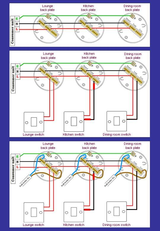 cb015ecdd818540da8d01e3947106f61 ceilingroses2qs jpg attic conversion pinterest electrical wiring kitchen grid switch wiring diagram at n-0.co
