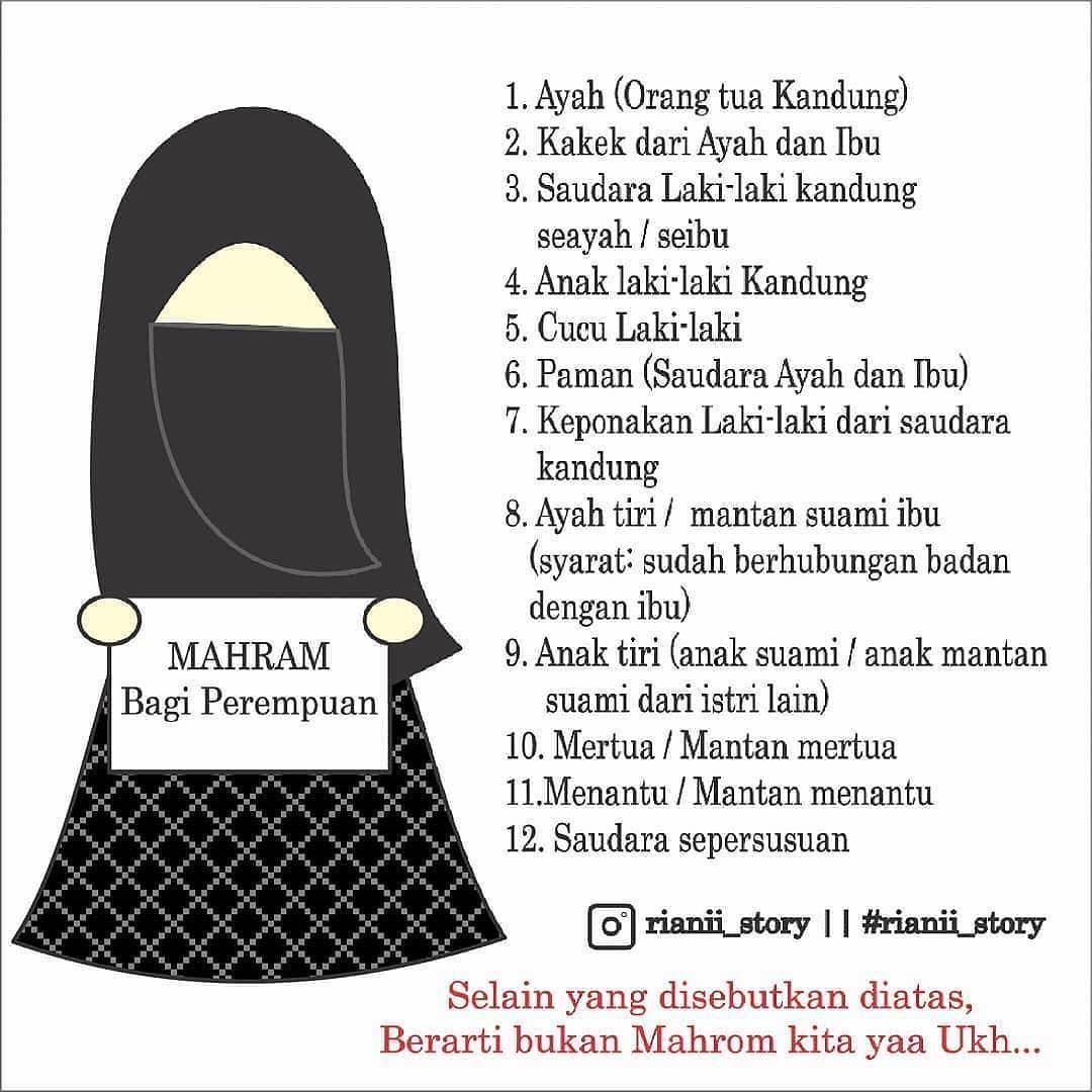 Mahram Dengan Gambar Saudara Kandung Saudara Laki Laki Suami