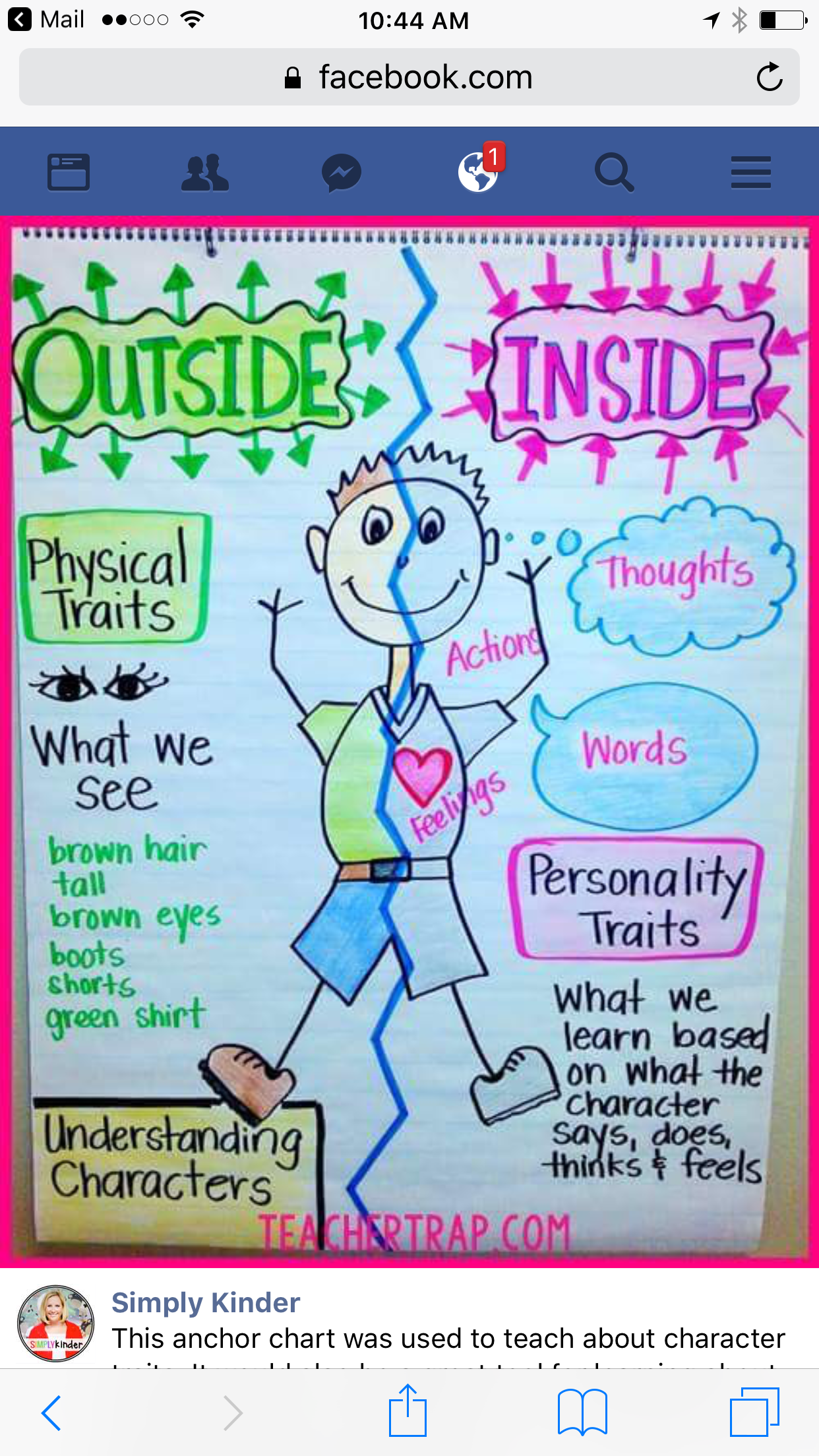 Pin By Egbert Miller On Classroom Posters