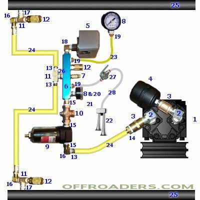 cb0208e937c3716321a1213faa2b373a project jeep cj 7 onboard air system york ac compressor air compressor pressure switch diagram at panicattacktreatment.co
