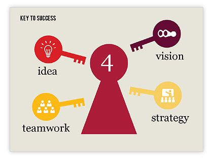 Key To Success Diagram Powerpoint Charts Diagram Chart Key To Success