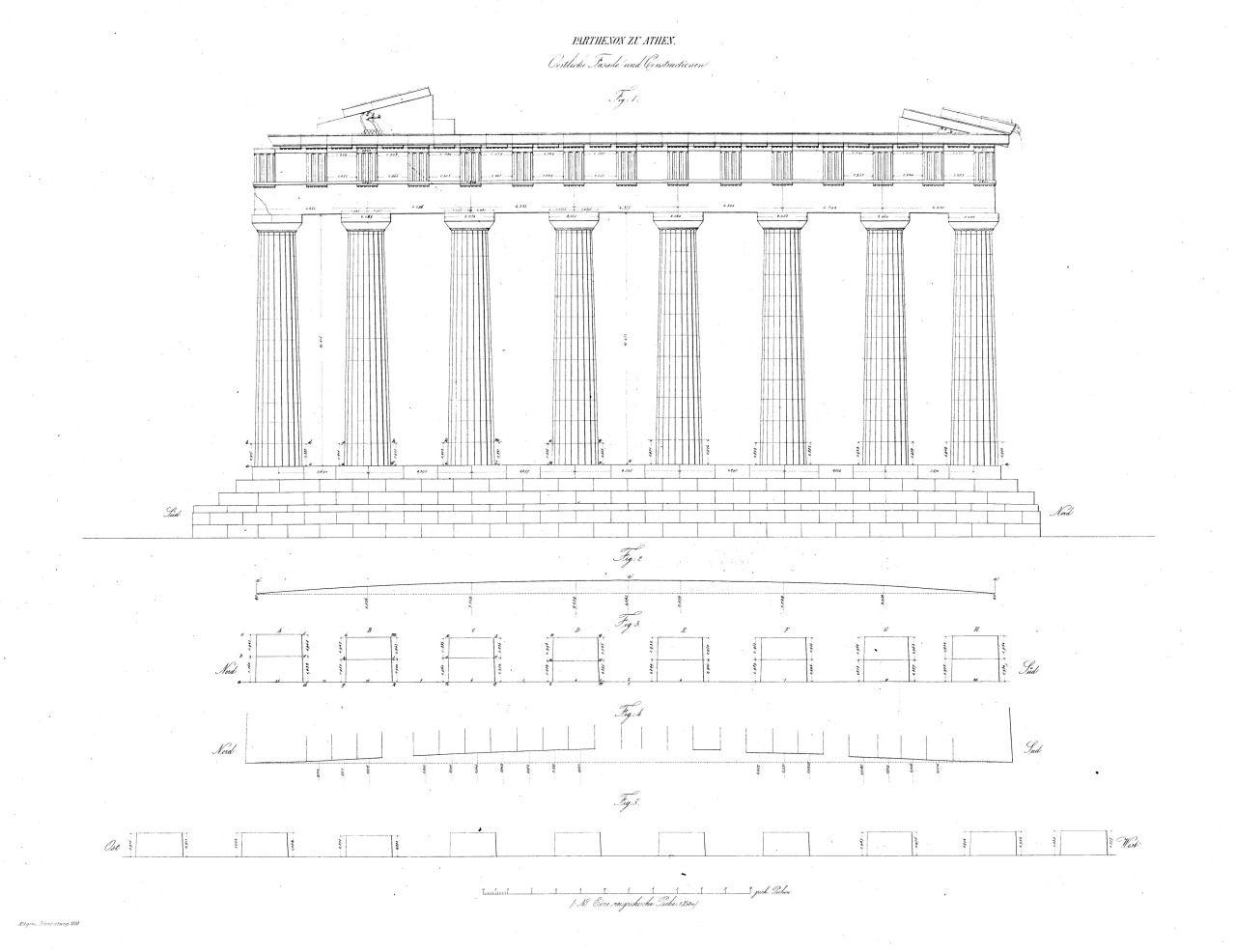 Elevation Of The Parthenon Athens