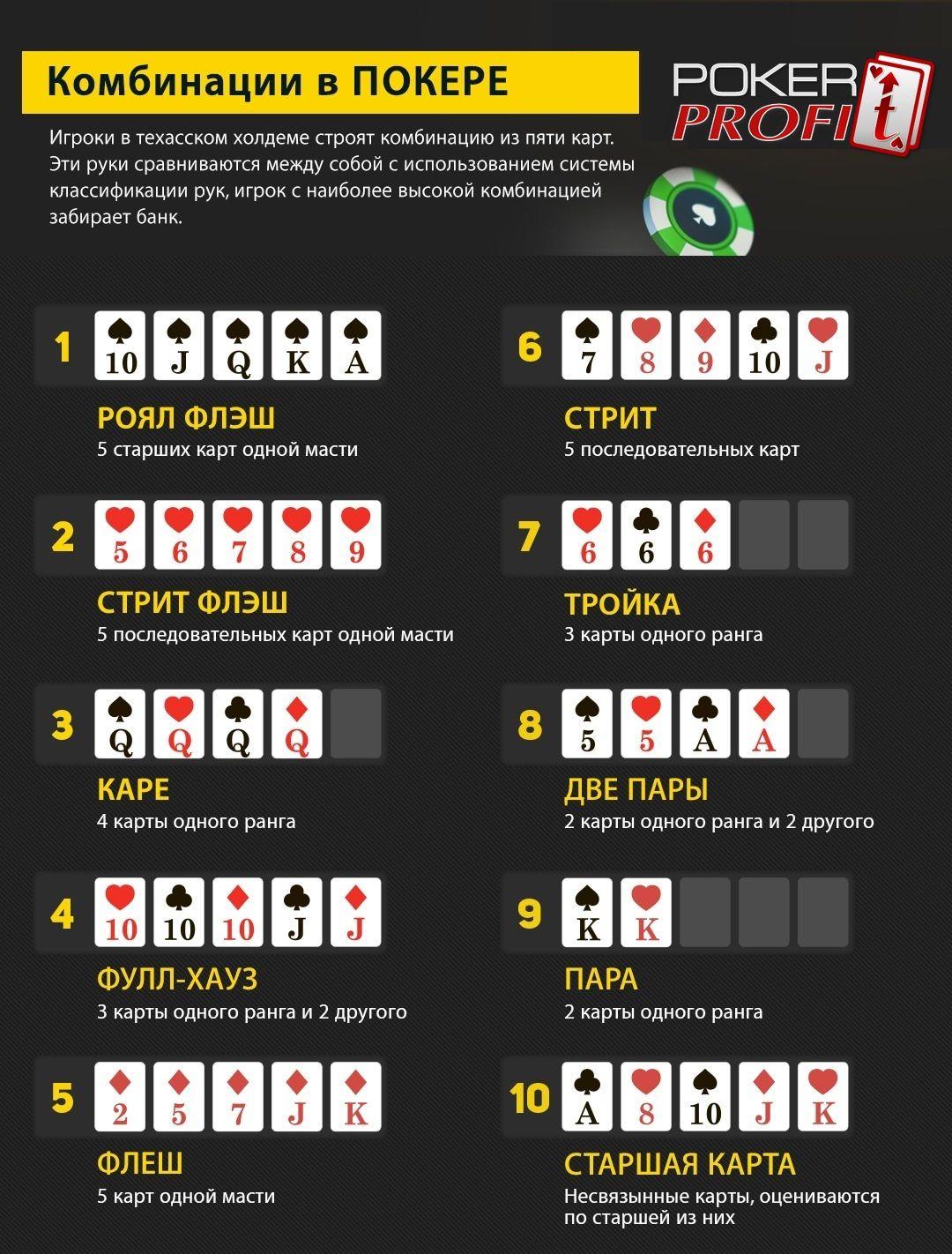 по играть 5 карт в покер
