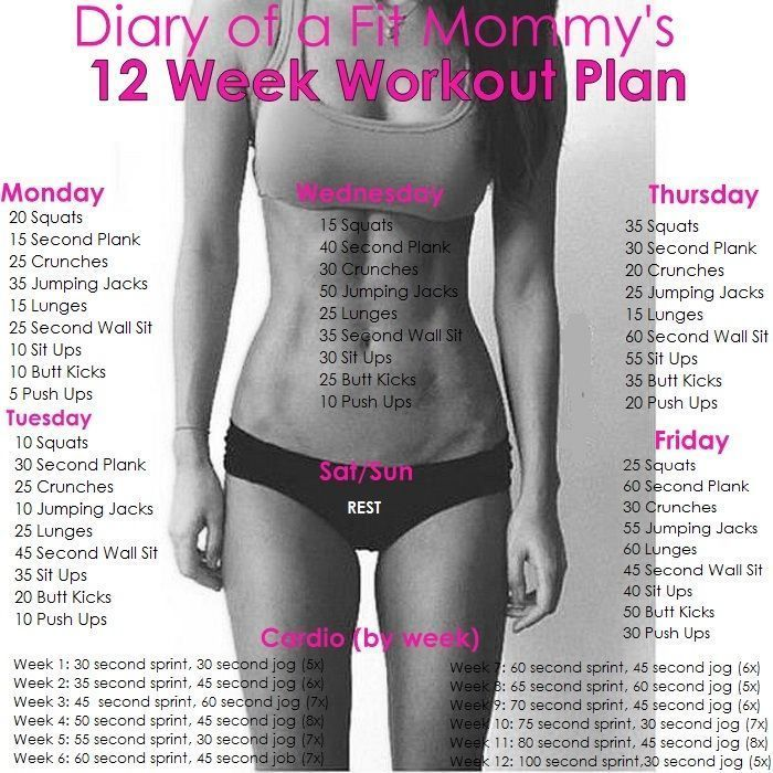 Diary Of A Fit MommyS  Week Workout Plan  Healthy