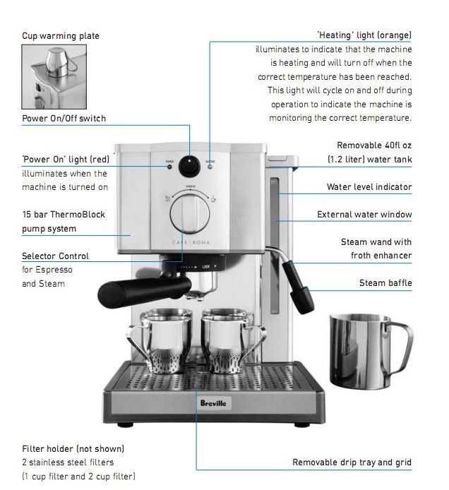 Breville Google Search Barista Coffee Machine Coffee Machine Parts Coffee Machine Best