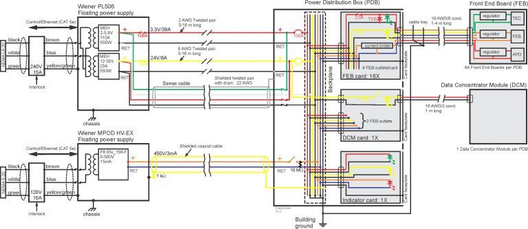 electrical panel wiring diagram pdf best wiring schematic