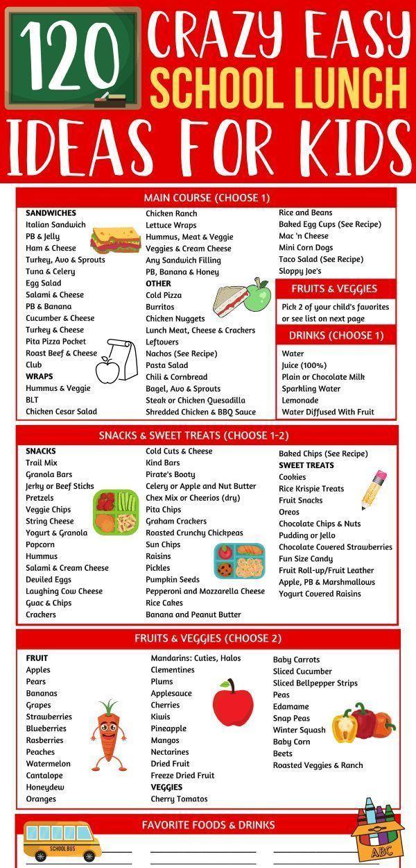 120 einfache kinderfreundliche Ideen für das Mittagessen in der Schule, #Das #der #einfache #für #Ideen #Kinderfreundliche #Mittagessen #Schule