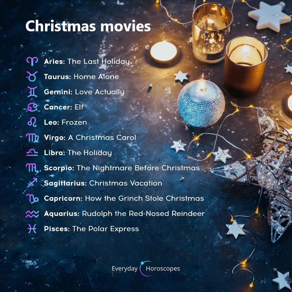 Dailyhoroscope Todayhoroscope Horoscope December Christmas Movie To Watch Based On Your Zodiac Zodiac Star Signs Zodiac Signs Chart Zodiac Signs Astrology