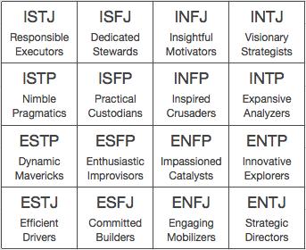 intp myers briggs type indicator mbti personality stuff