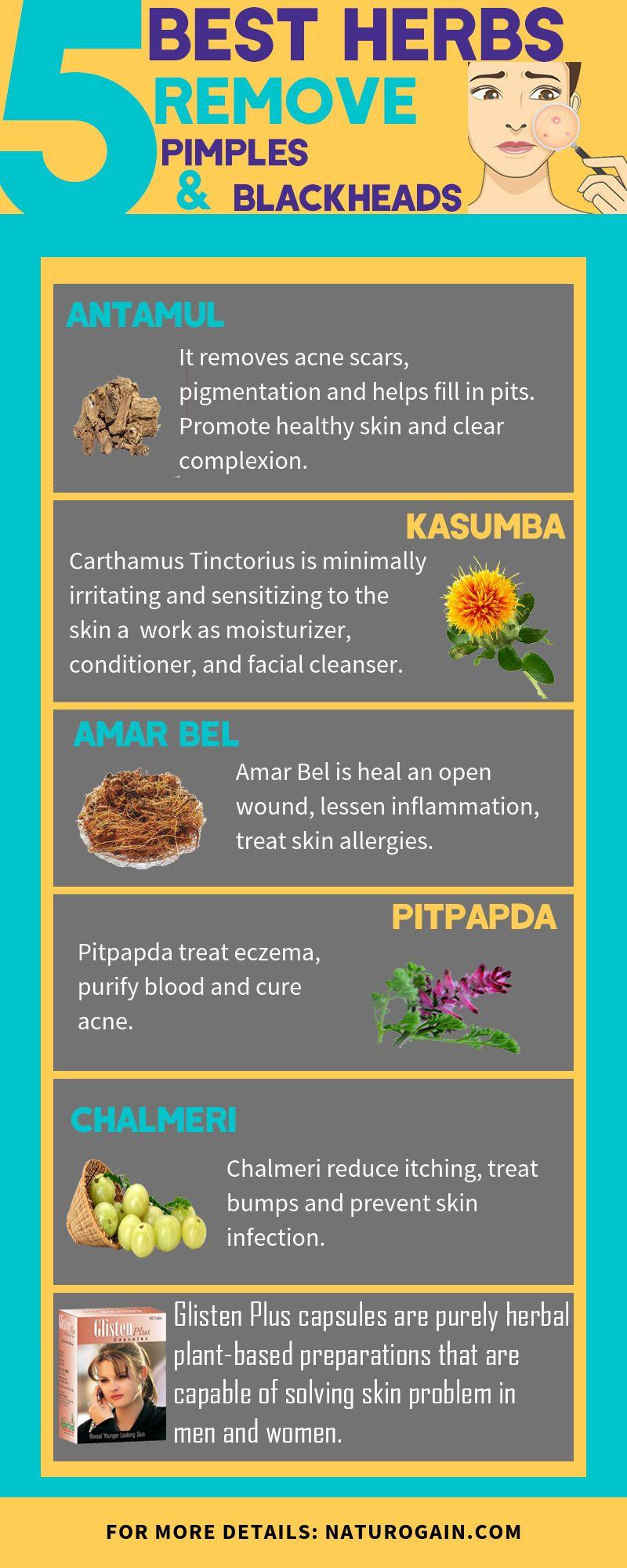 Herbal Blood Purifier Pills | Skin Health Tips in 2019 | How