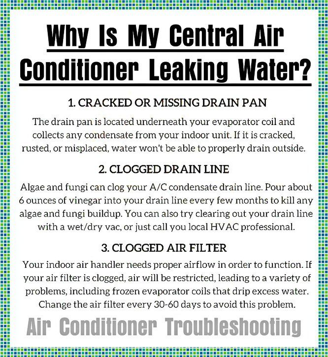 Why Is My Central Air Conditioner Leaking Water? AC