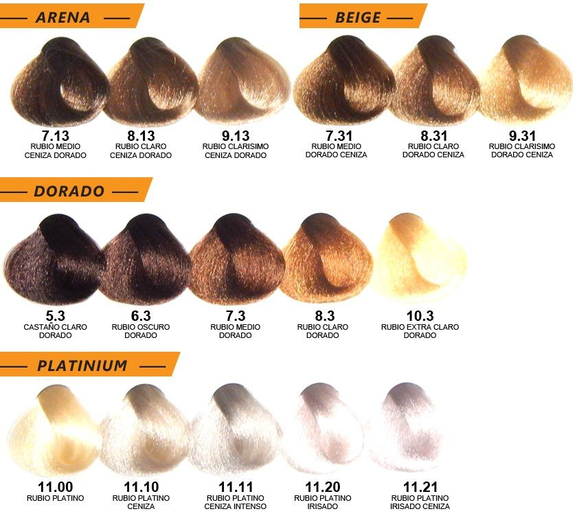Tintura Alfaparf Evolution Con Amoniaco Coloración X 60 Gr 439 00 Tinturas De Pelo Tintura Pelo Rubio Medio