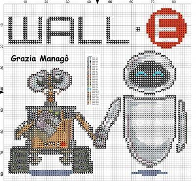 Wall-E  and  Eve -  Schema.jpg