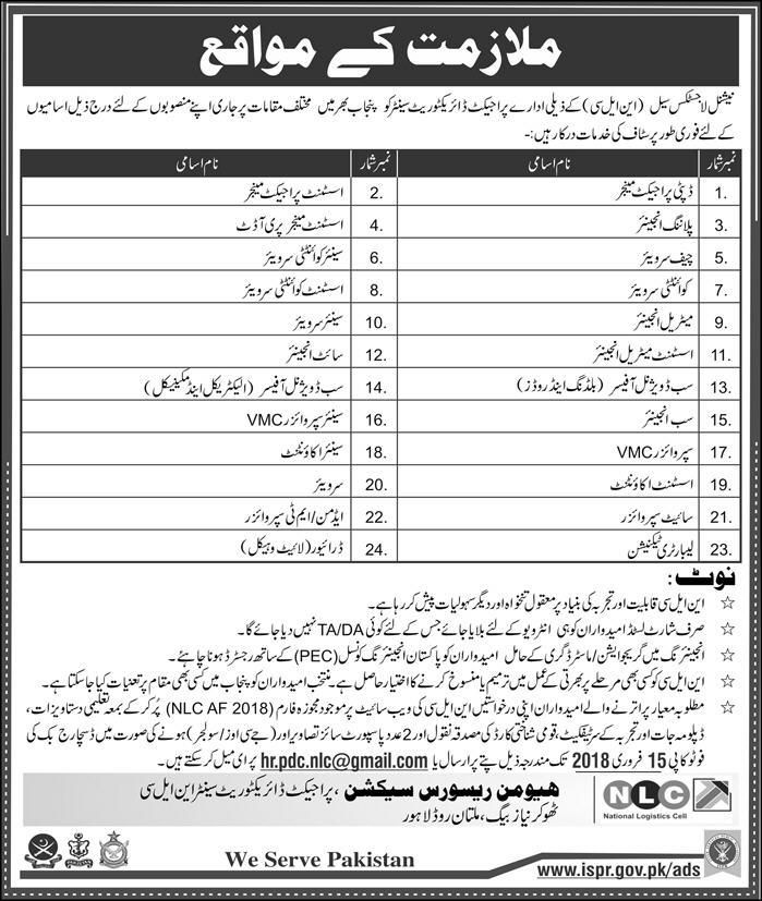 Army Job National Logistics Cell Nlc Human Resource Section Name