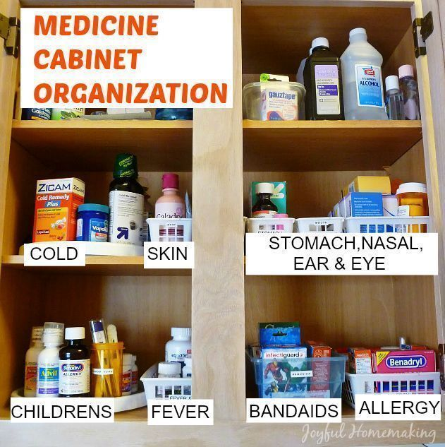 How To Organize A Kitchen Medicine Cabinet