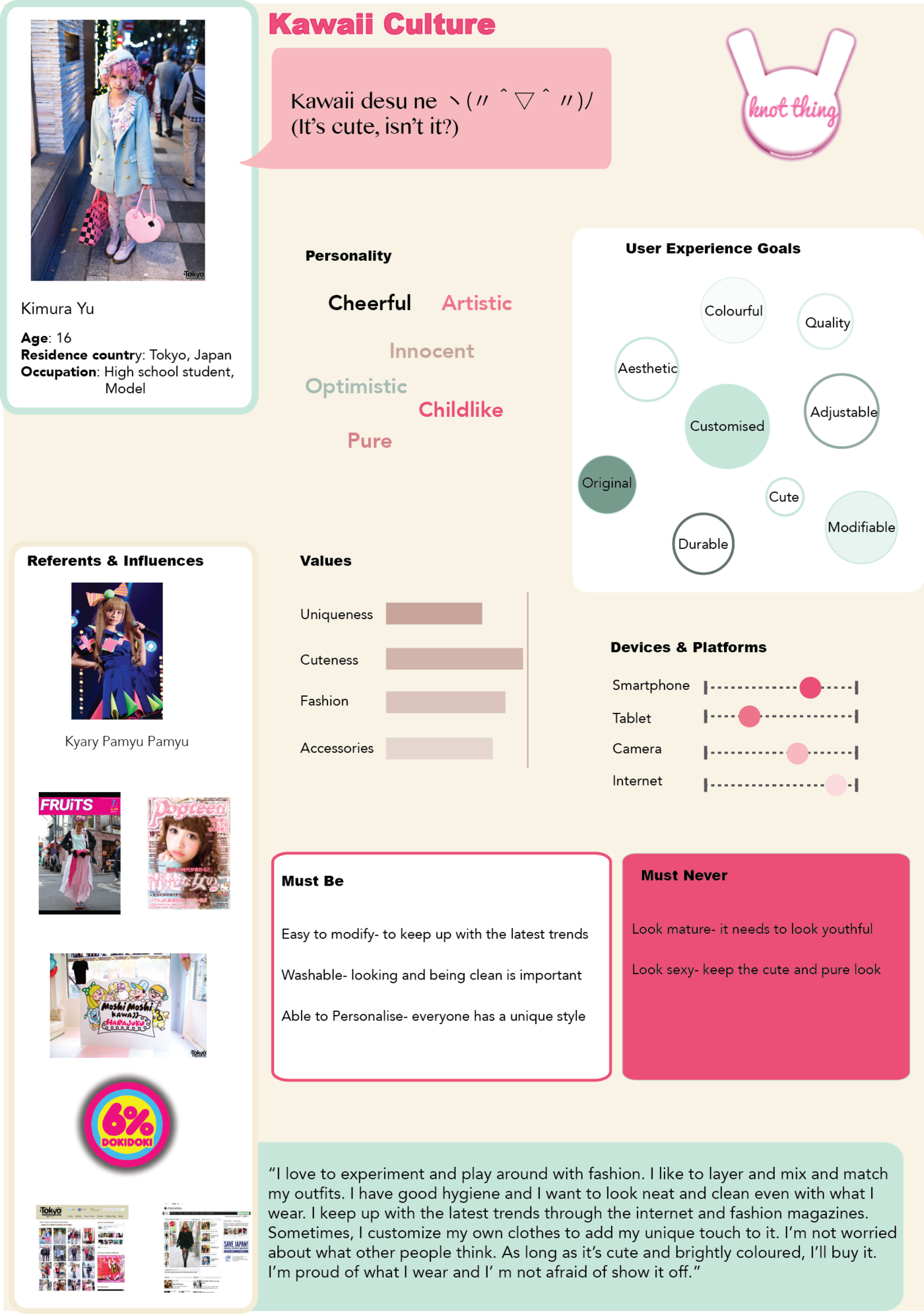 User Experience Map and User Persona for Knot Thing by Jelene Go at Coroflot.com #userexperience