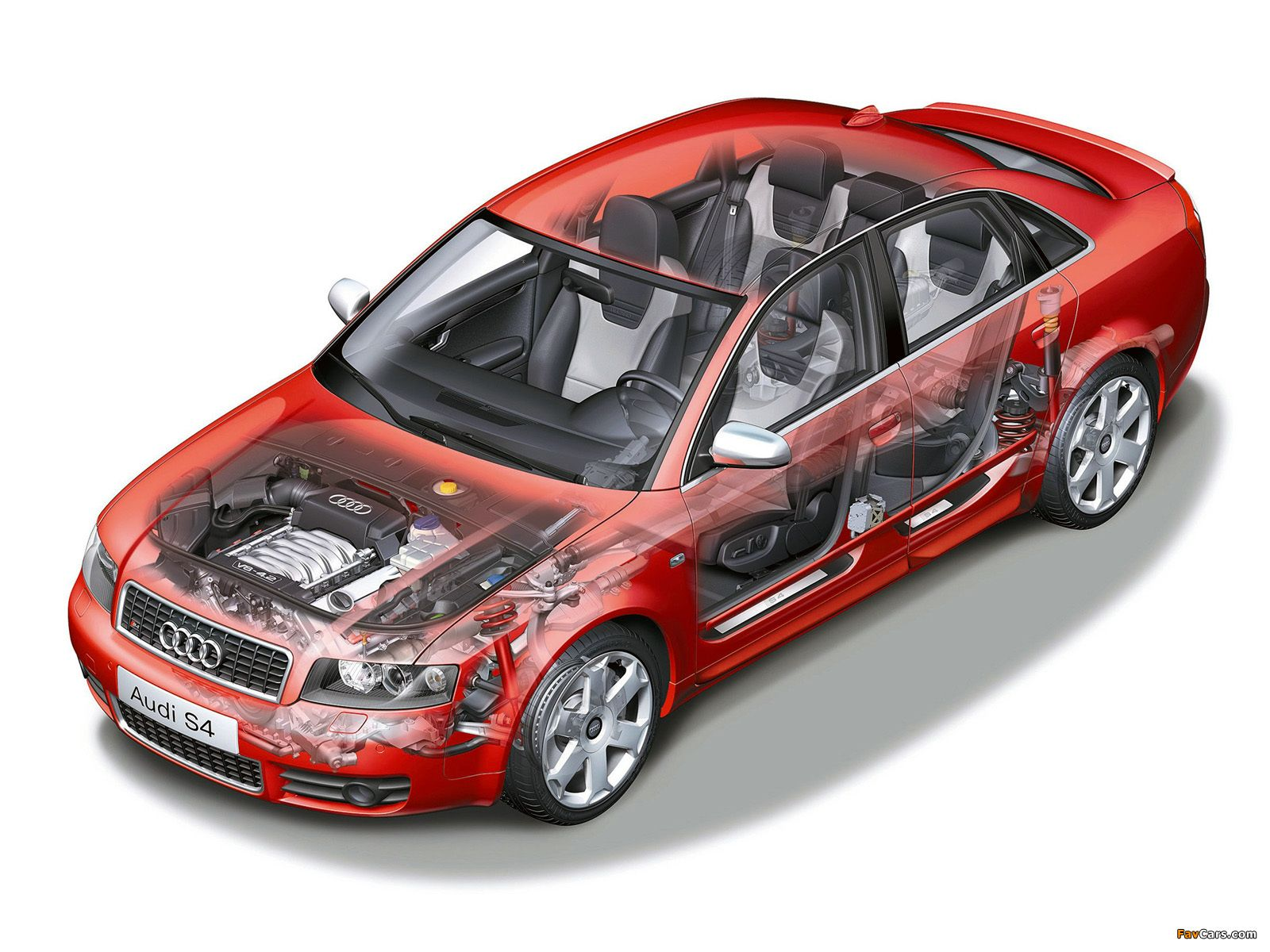 Wallpapers of Audi S4 Sedan B6 8E 2003–05 Audi
