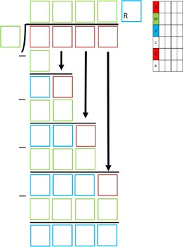 Long Division Template  Long Division Remainders And Division