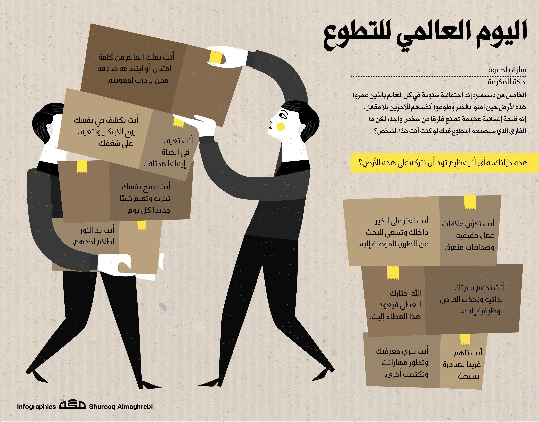 اليوم العالمي للتطوع صحيفةـمكة انفوجرافيك الأيام العالمية Infographic Poster Movie Posters