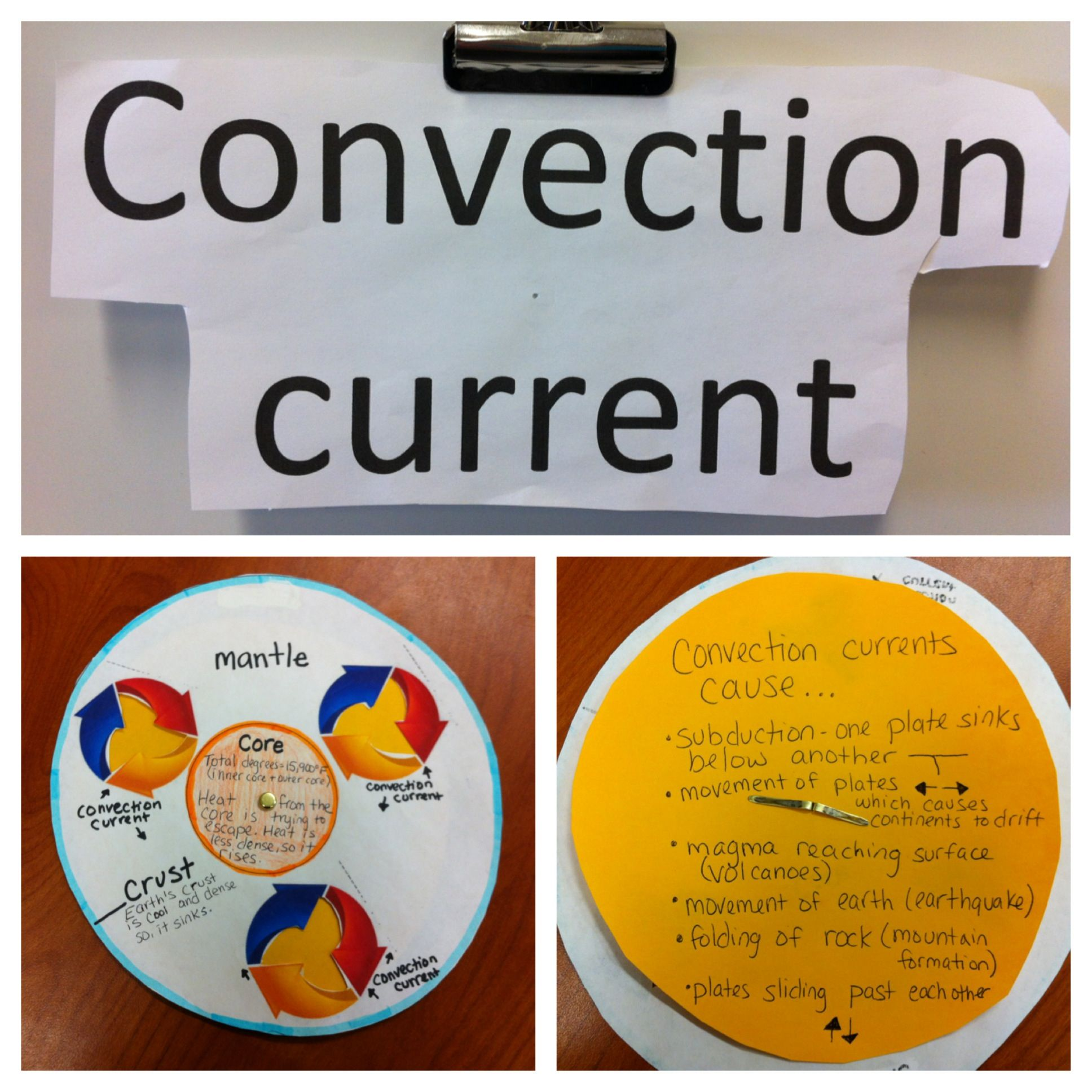 Spin Wheel To Show Convection Currents In The Mantle