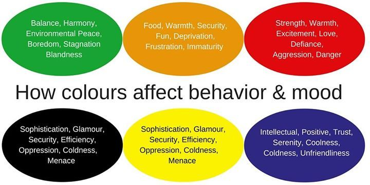 How colours affect mood and behavior #colours #science #psychology ...
