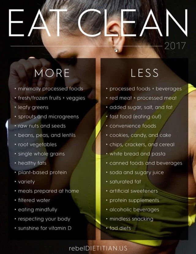 Eat Clean 2017 #2017ForTheWin #healthyliving