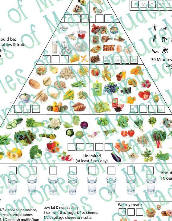 Dash Diet Food Chart Printable Download American Heart