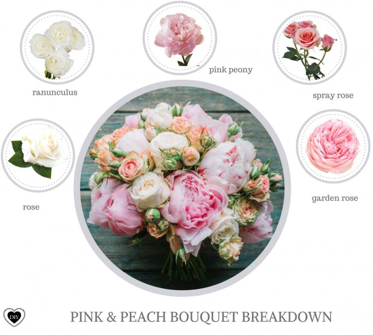 Pink Peach Bouquet How To Make A Wedding Bouquet Ideas Flower Names Diy Wedding Flowers Trends Wedding Flower Trends Peach Bouquet Diy Wedding Bouquet