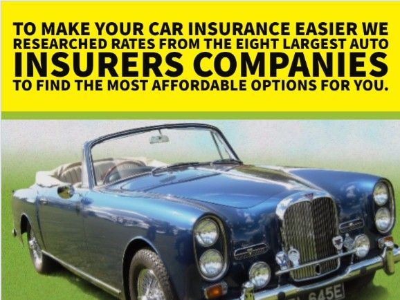 Pin On Cheap Car Insurance Charlotte Nc