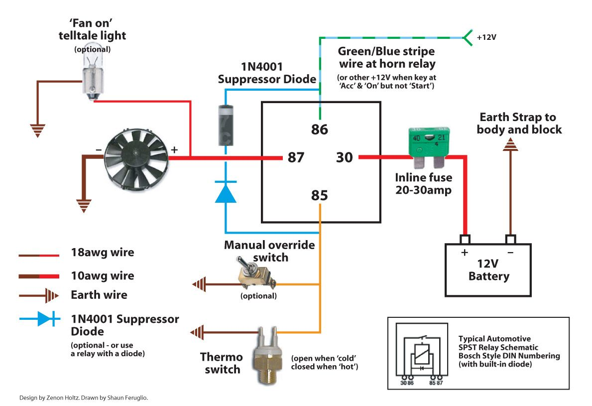 Electric Fan Wiring Diagram Also Here Is The Wiring Diagram I Used For Wiring The Electric Fan I Too Used A Man Electric Radiator Fan Radiator Fan Electric Fan