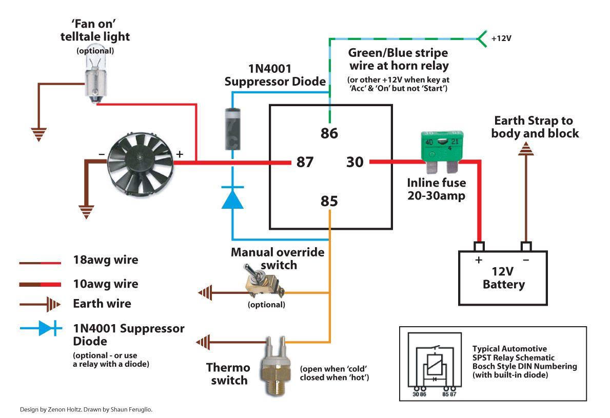 Electric Radiator Fan, Radiator