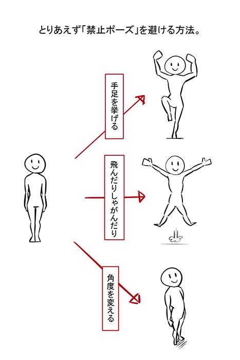 キャラクターに演技をさせよう 魅力的なポーズの描き方講座 描き方