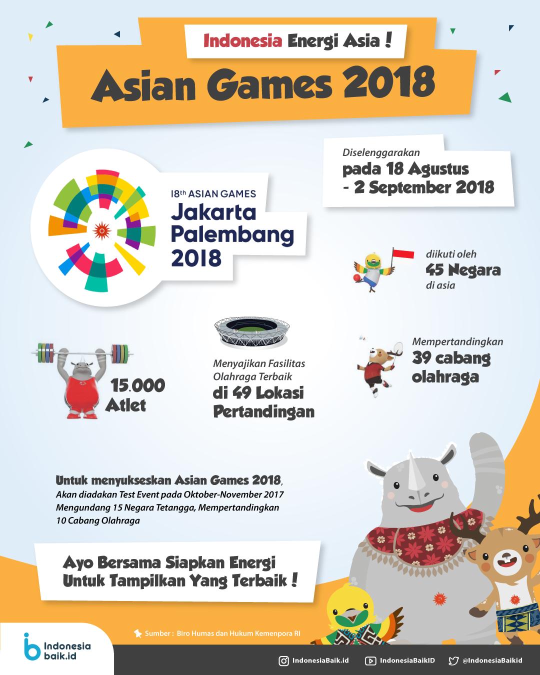 Indonesia Energi Asia Asian Games 2018