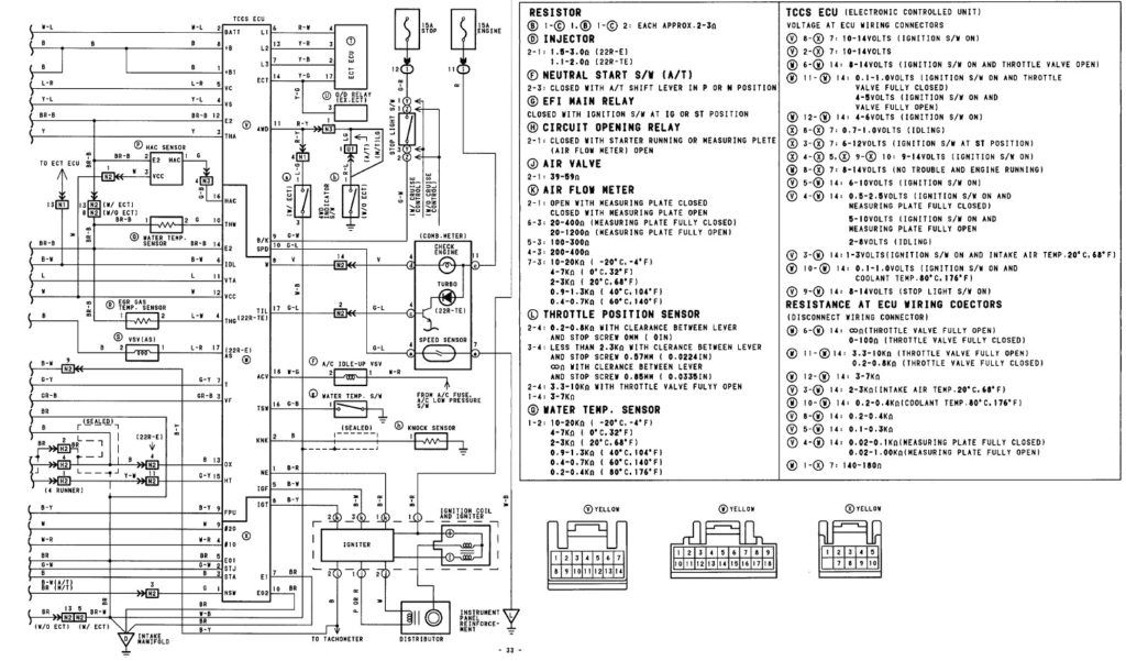Wiring Diagram Ecu Toyota Hilux 5 1170 630 Incredible On Toyota Hilux Toyota