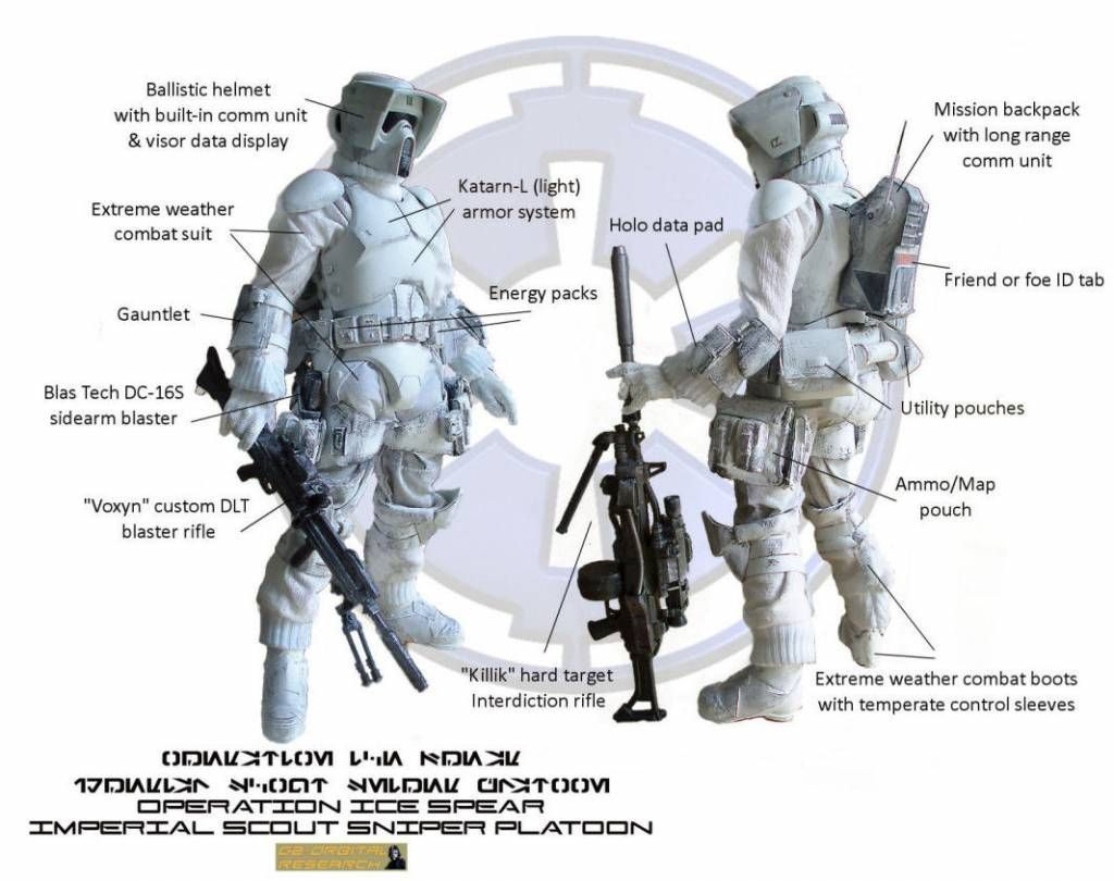 "(Science) Fiction, Fantasy, & Adventure ""Reach out & touch the rebel scums"" ~ Imperial scout sniper platoon - OSW: One Sixth Warrior Forum"