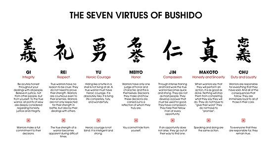 The 7 Virtues of Bushido Photographic Print by DCornel