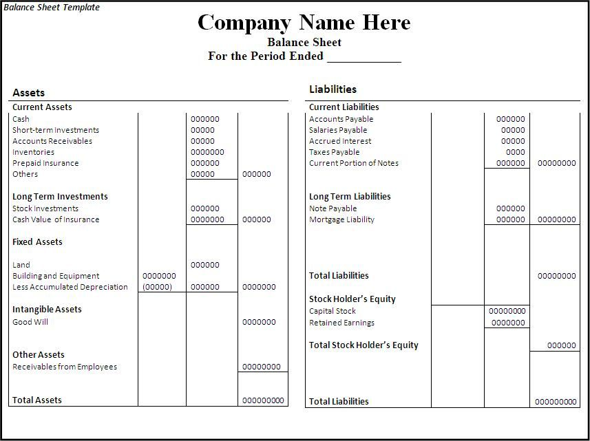 Balance sheets examples put printable pinterest balance sheet balance sheet altavistaventures Image collections