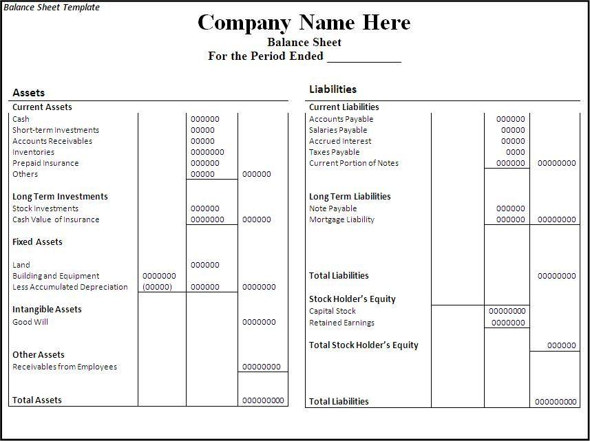 Wonderful Balance Sheet Template Format Excel And Word   Excel Tmp  Format Balance Sheet
