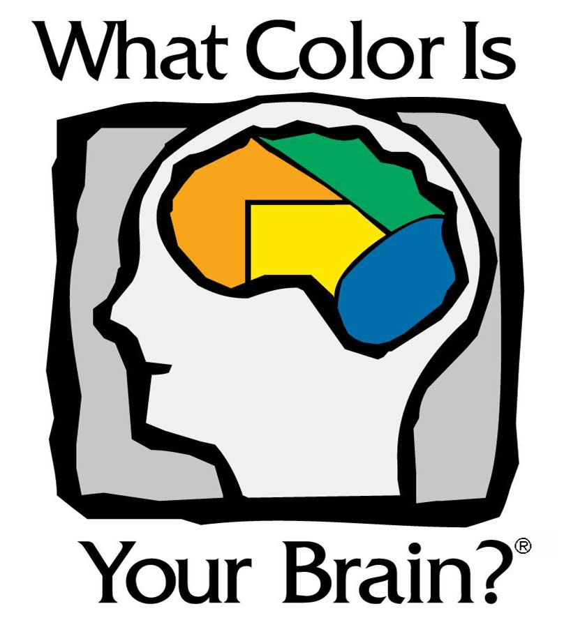 What Color Is Your Brain Brain Color Quiz Your Brain