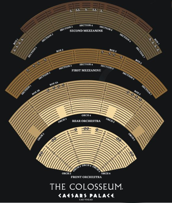 The Colosseum At Caesars Palace Seating Chart Home The Colosseum At Caesars Palace London Theatre Tickets Colosseum Travel Trade