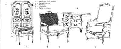 Histoire du meuble page 2 atelier corinne chatelain for Atelier du meuble rustique