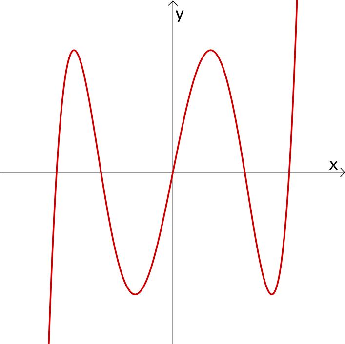 Atemberaubend Algebra 2 Funktion Notation Arbeitsblatt Fotos ...