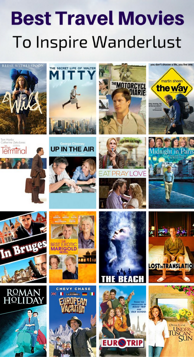 Movies about time travel: a list of the best. Time travel 72